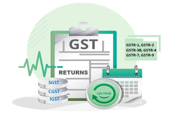 GST - Goods and Service Tax Knowledge base